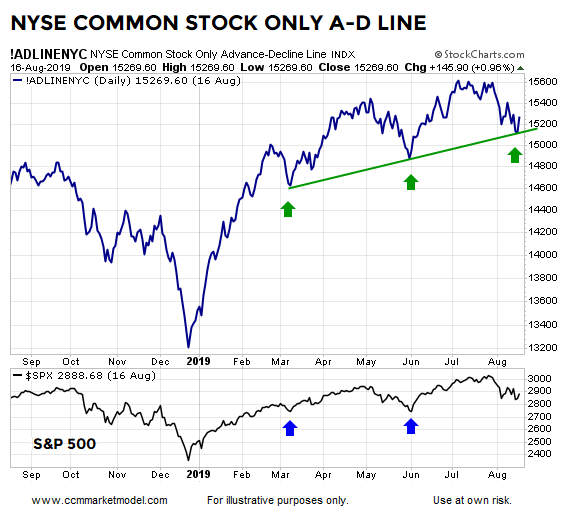short-takes-spx33ax2.png