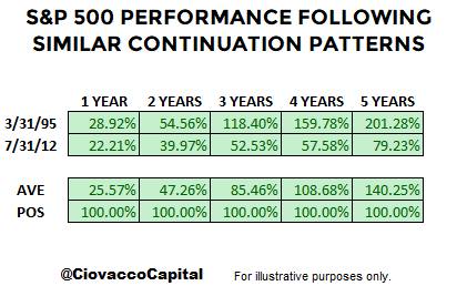 short-takes-consolidation-2019-2.png