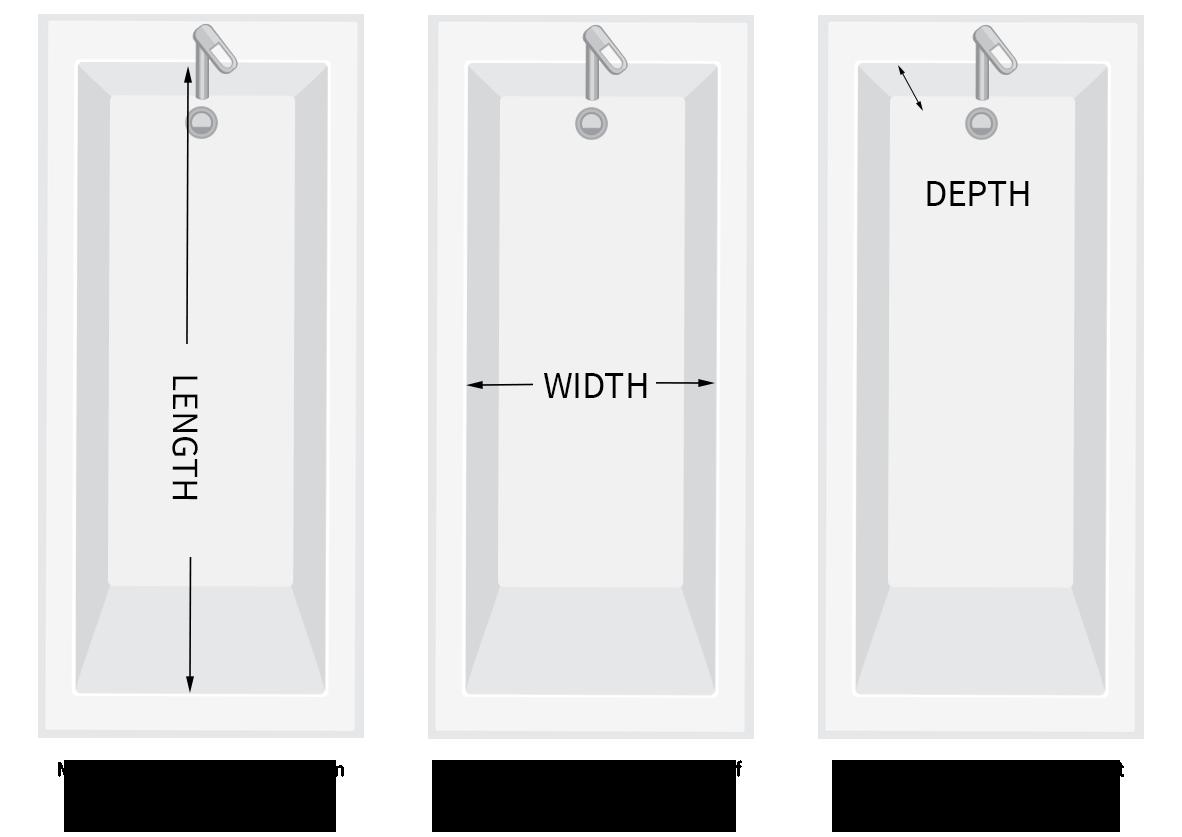 TUBSKY-bathtub-measurements.png