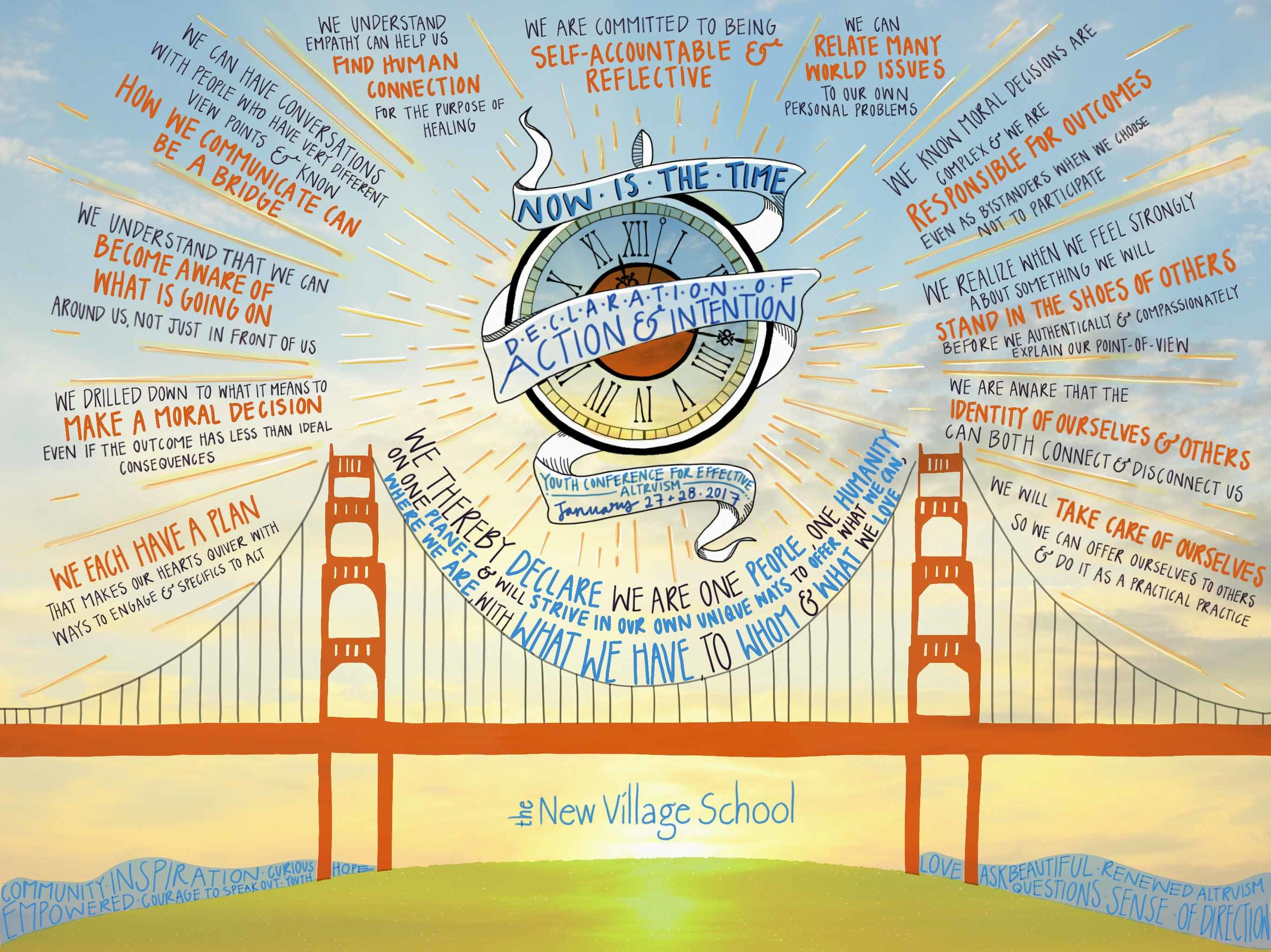 In their own words: The declaration of intention and action was created with the 32 activist students at Now Is The Time San Francisco.
