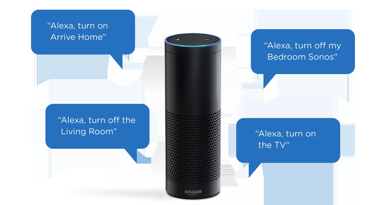 Amazon-Echo-Blog-2-1280x680.png