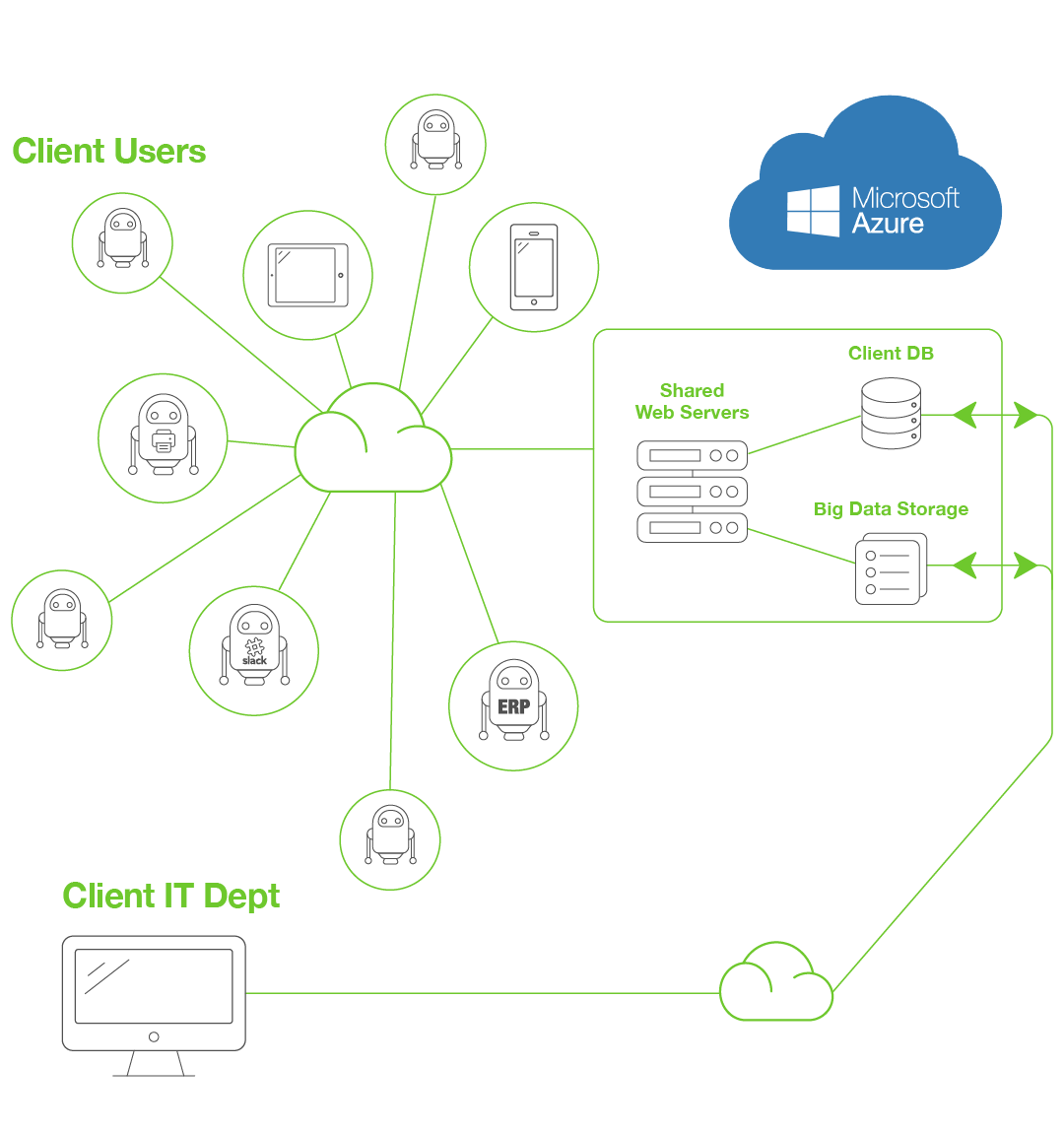 Cloud Based Graphic@2x.png