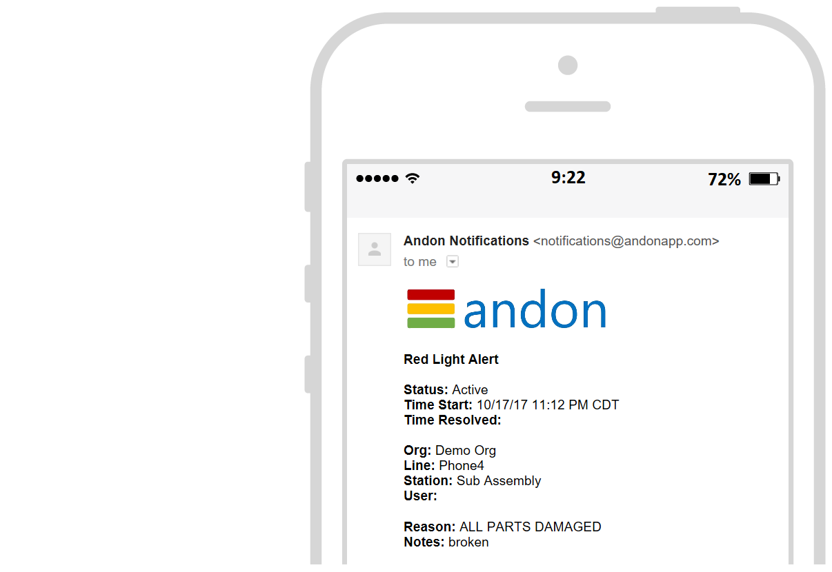 Receive alerts when things go wrong - Alerts are sent in the web app and via email whenever red lights are generated or whenever yield falls below a pre-set threshold. You will always know when your team is facing critical issuesWhen problems are resolved the alert status is automatically updated