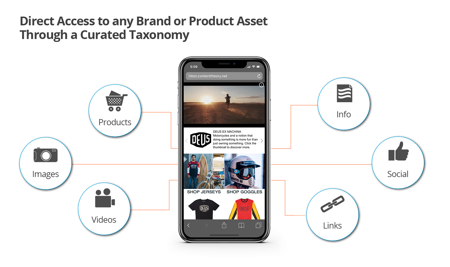eCommerce Taxonomy.jpg