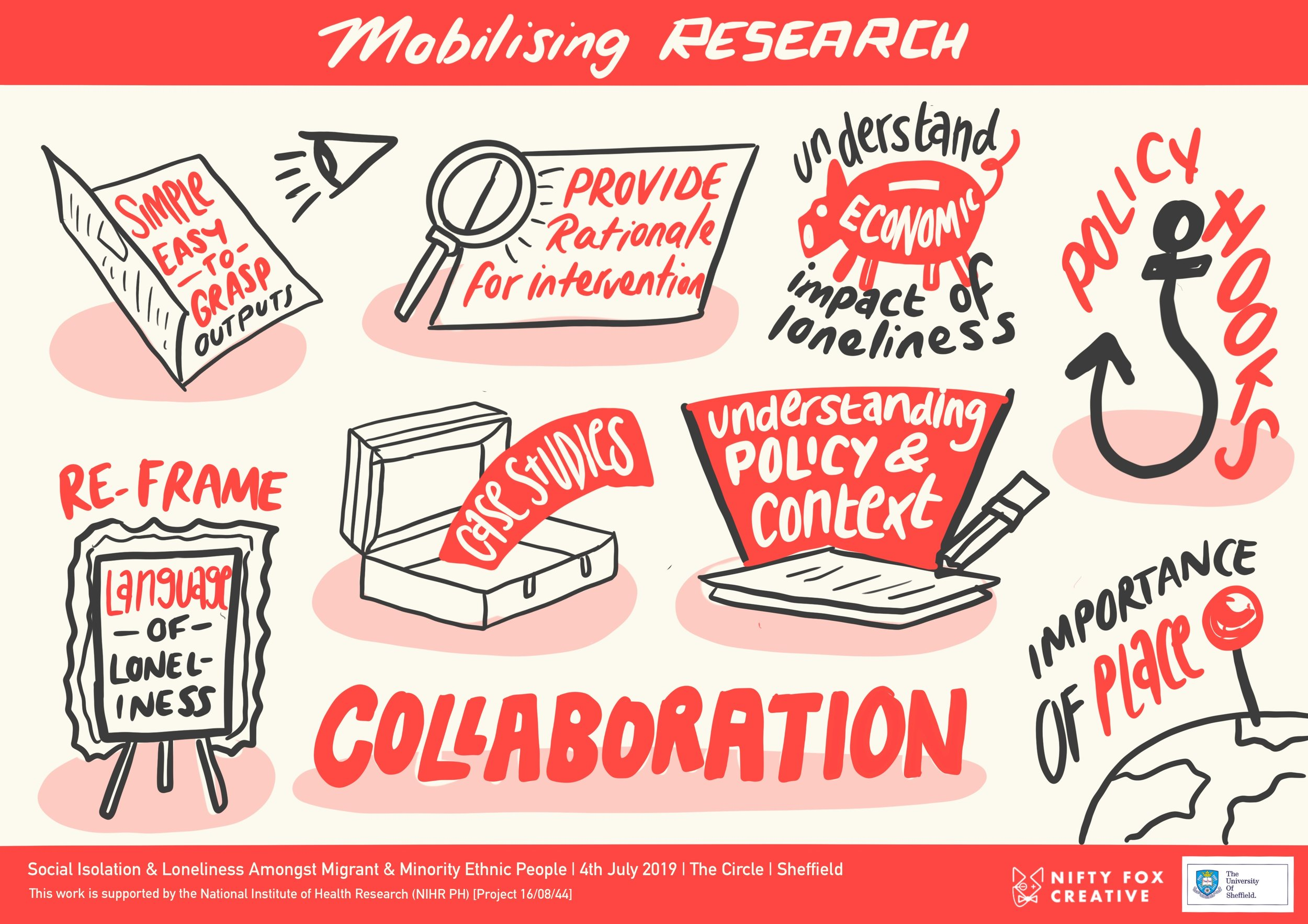 Mobilising Research.jpg