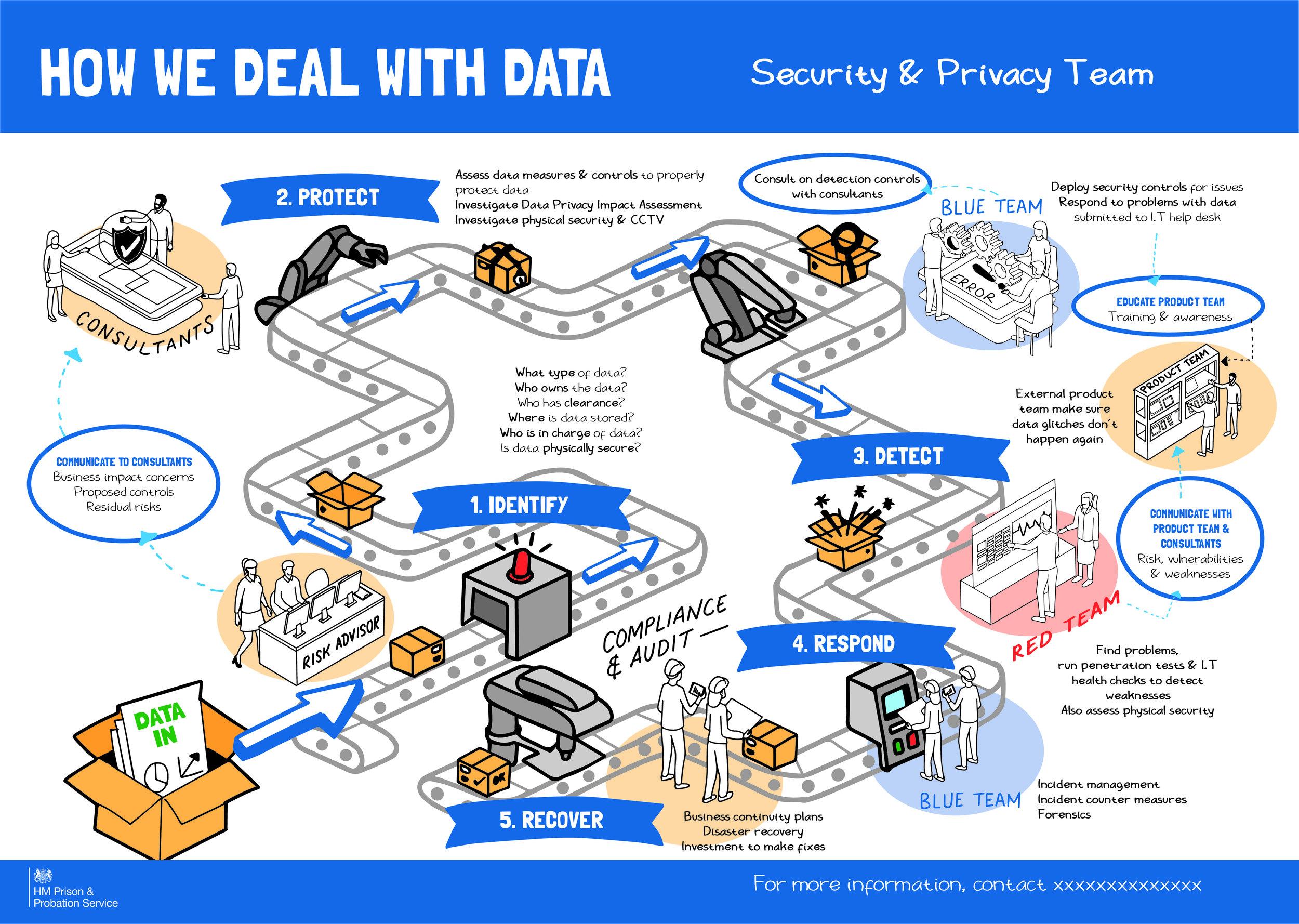 Digital_Studio_Security&Privacy-01.jpg