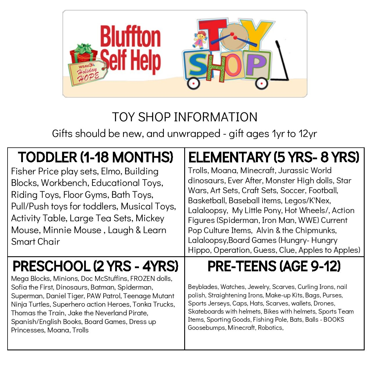 TOY SHOP SUGGESTED DONATION TOY LIST (3)-page-001.jpg