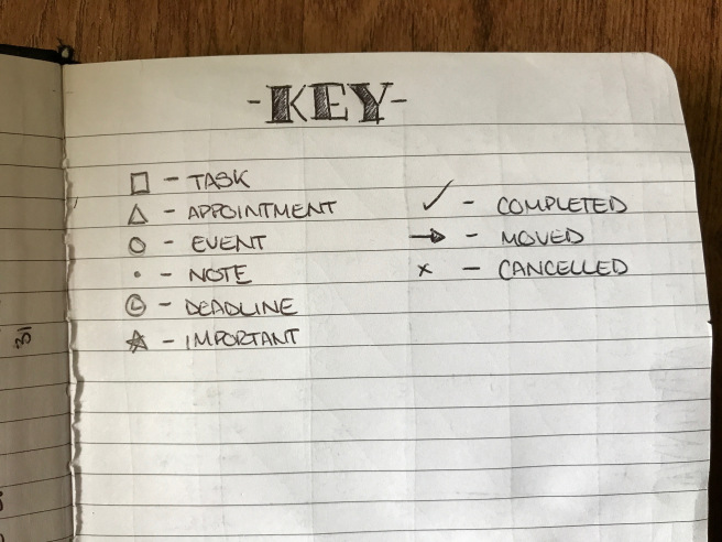 So a KEY isn't needed but I find it helps organize my days even more. Sometimes they're used. Sometimes they aren't.