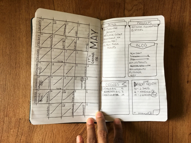 Monthly calendar & monthly activities page. Simple & to the point but I love changing up the activities page