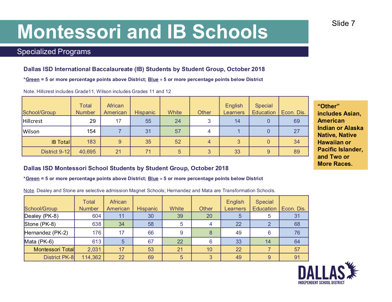 Montessori and IB.jpg