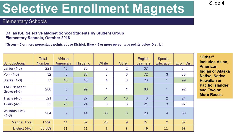 Elementary Magnets.jpg