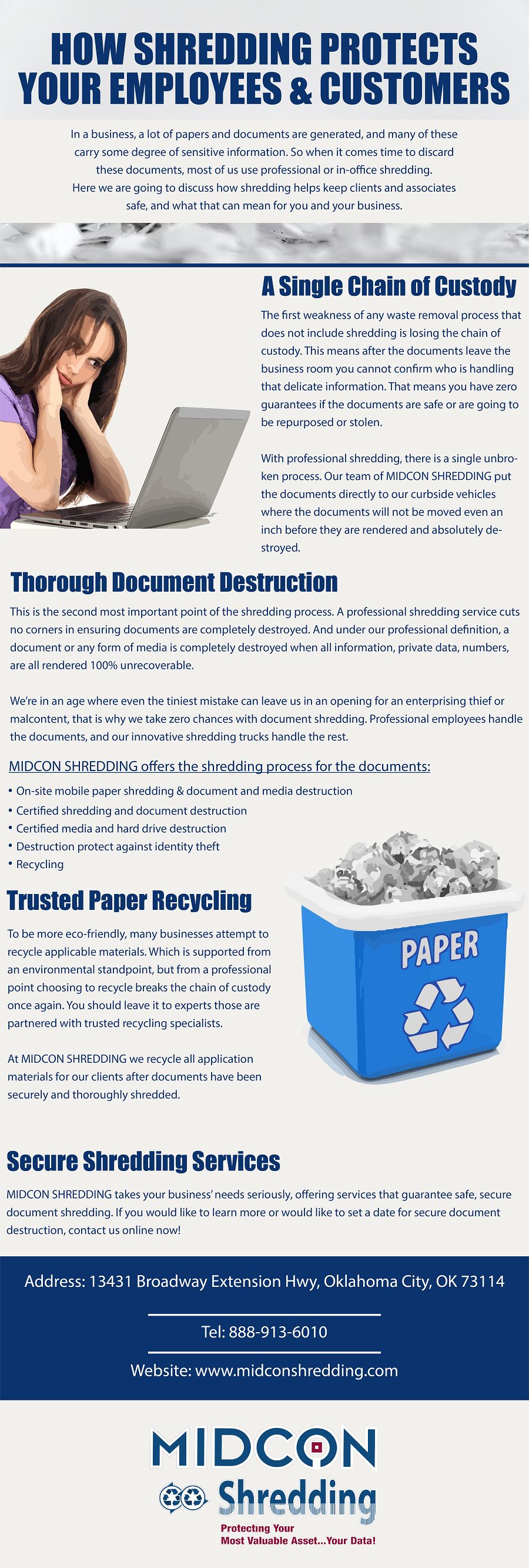 How Shredding Protects Your Employees & Customers.png