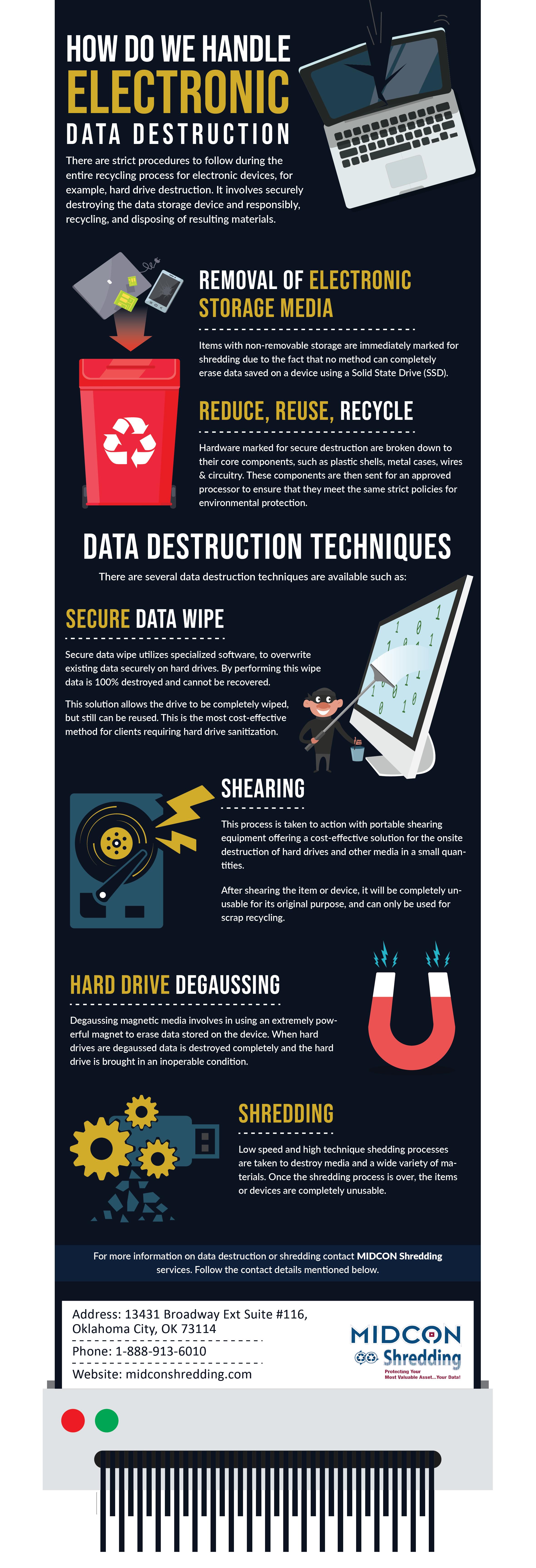 Midcon Shreddiing - Data Destruction okc.png