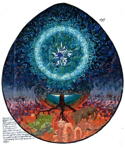 A Tree of consciousness from The Red Book