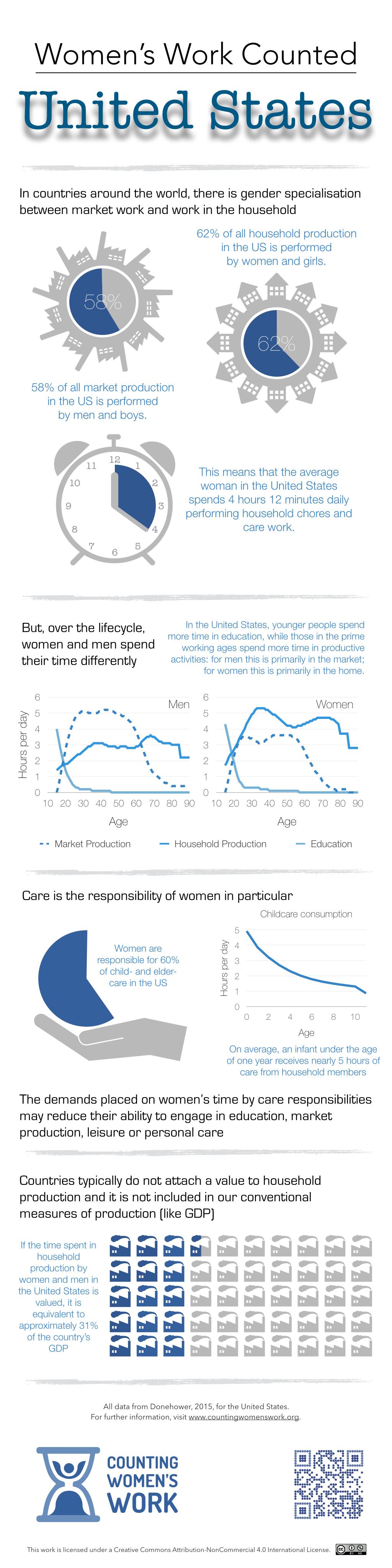 2016-02-19 US Infographic.001.jpeg
