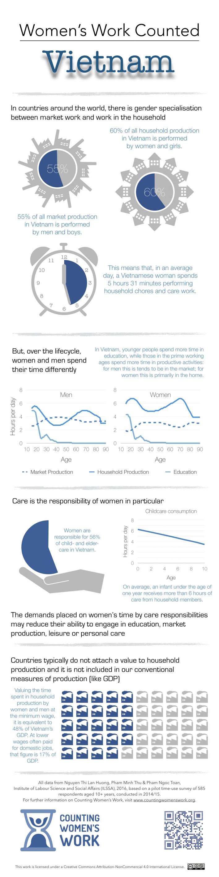 2017-05-19 VN Infographic.jpeg