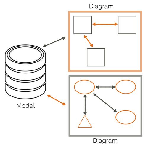 Diagram Example