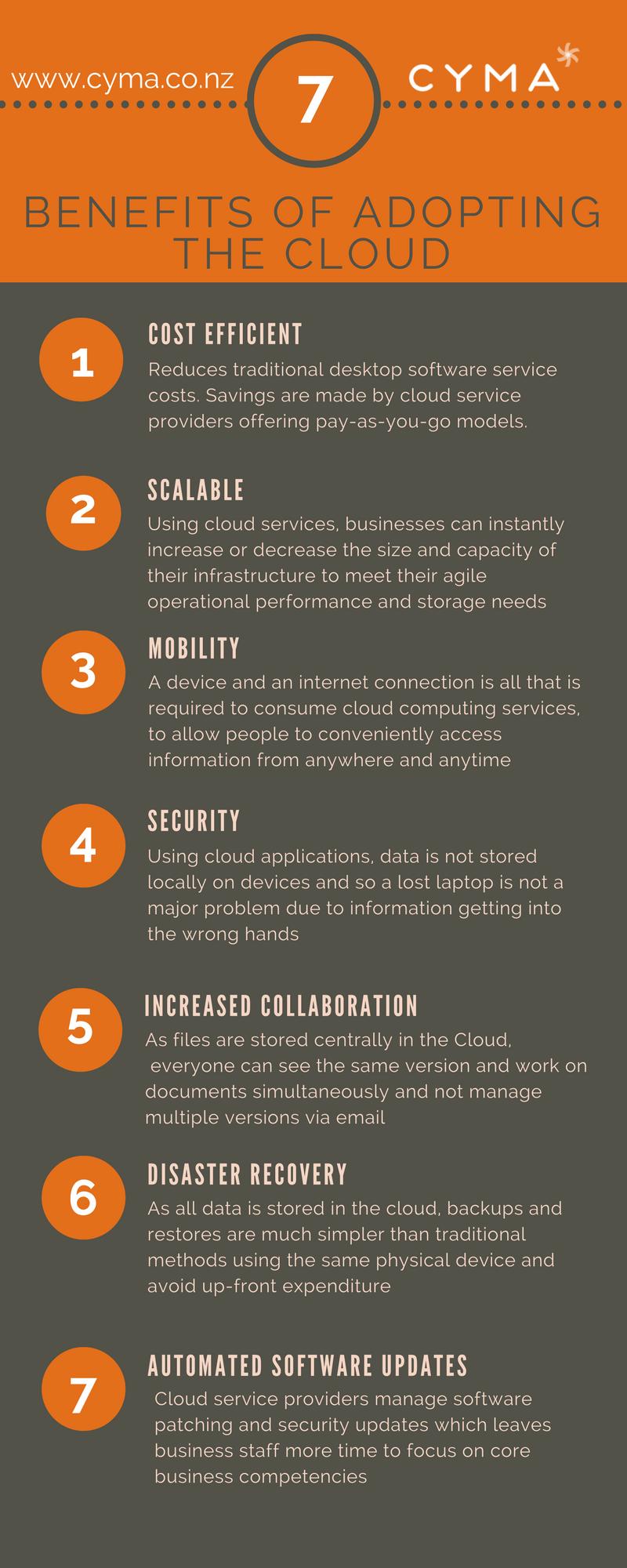 Top Benefits To Adopting Cloud