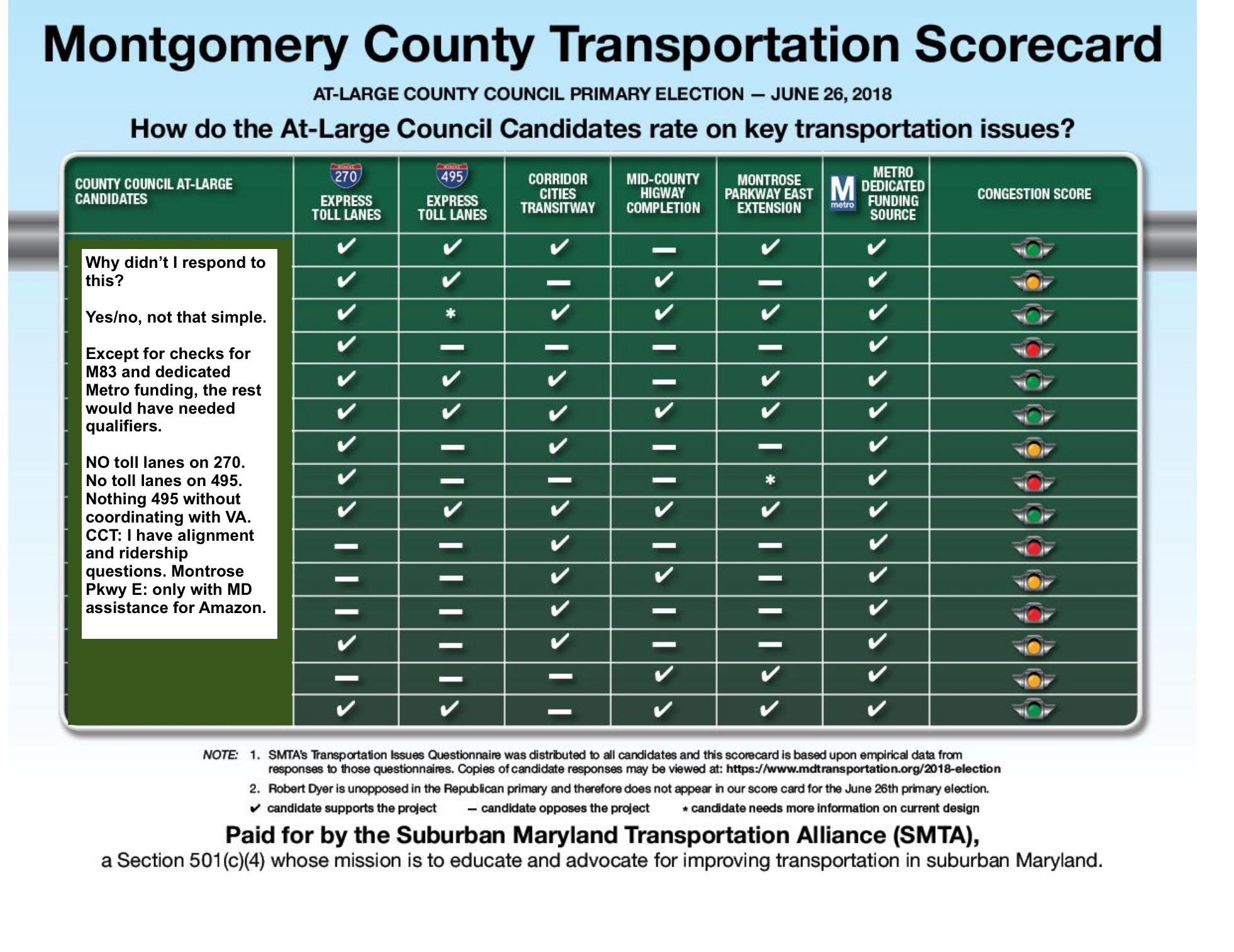 SMTA scorecard revised.jpg