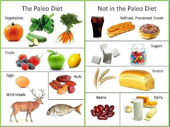 are beans on the paleo diet