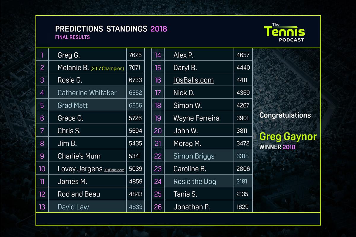 Standings_2018.jpg