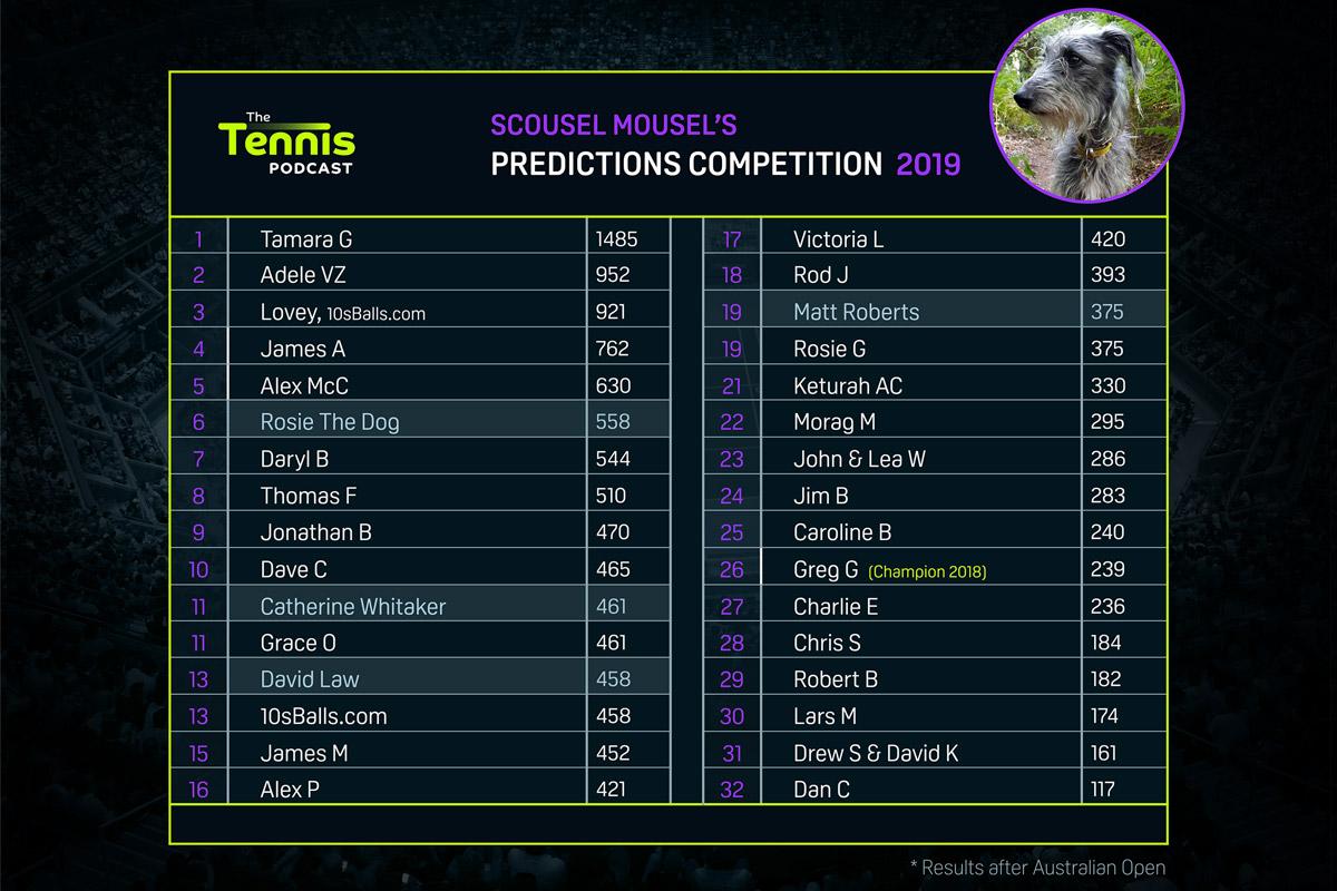 Standings_2019_1.jpg