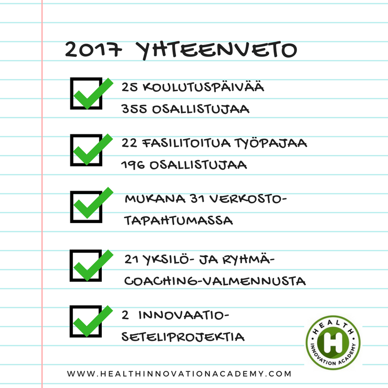 Health Innovation Academyn tavoitteet ja tulokset vuonna 2017 toteutuivat loistavasti