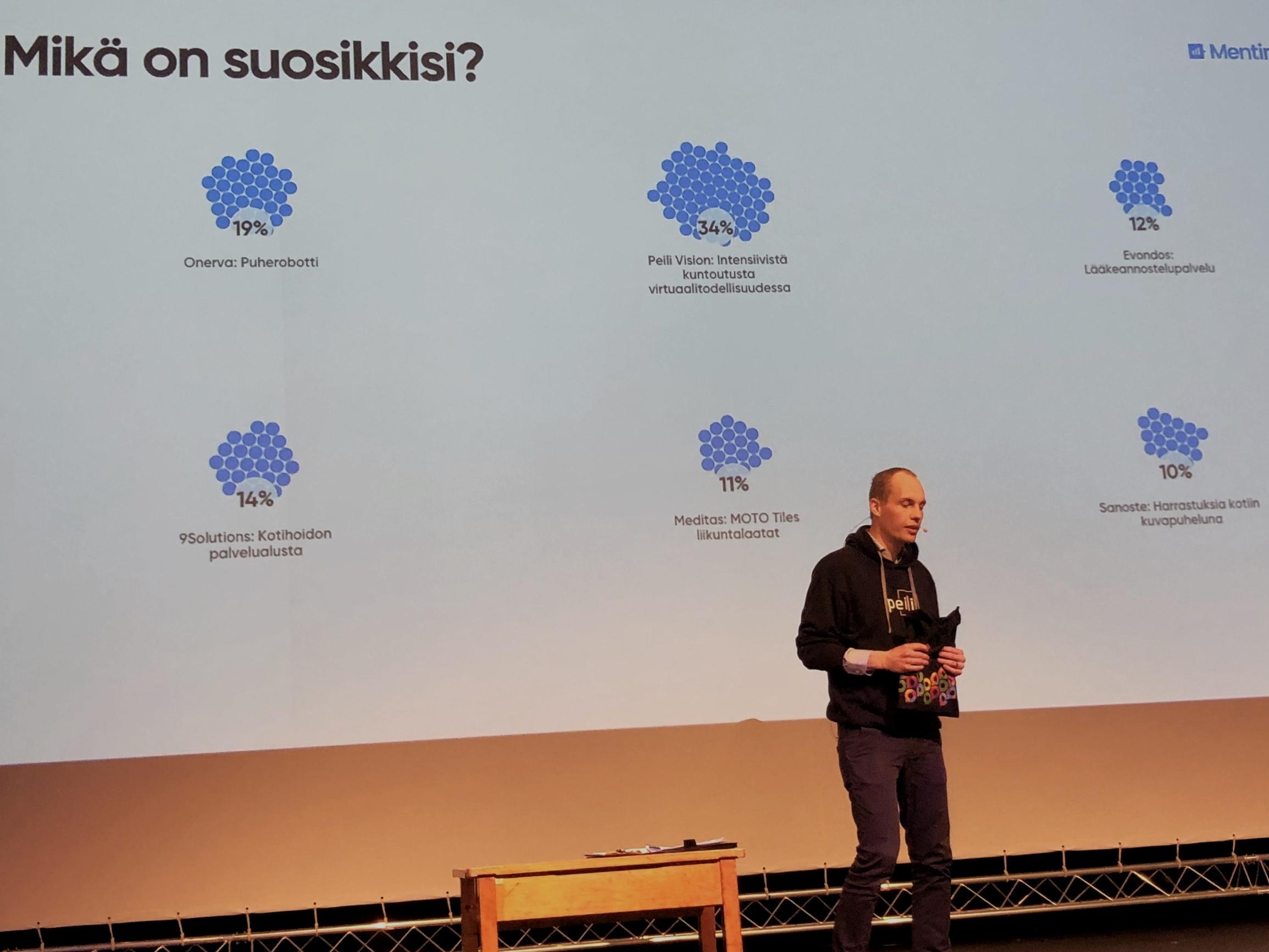 Hyvinvointiteknologian tuotteet esillä TERVE-SOS -tapahtumassa Oulussa. Kuvassa yleisön suosikki PeiliVision.