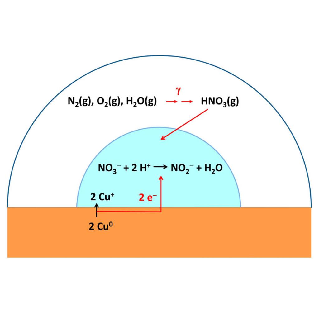 copper droplet diagram.jpg