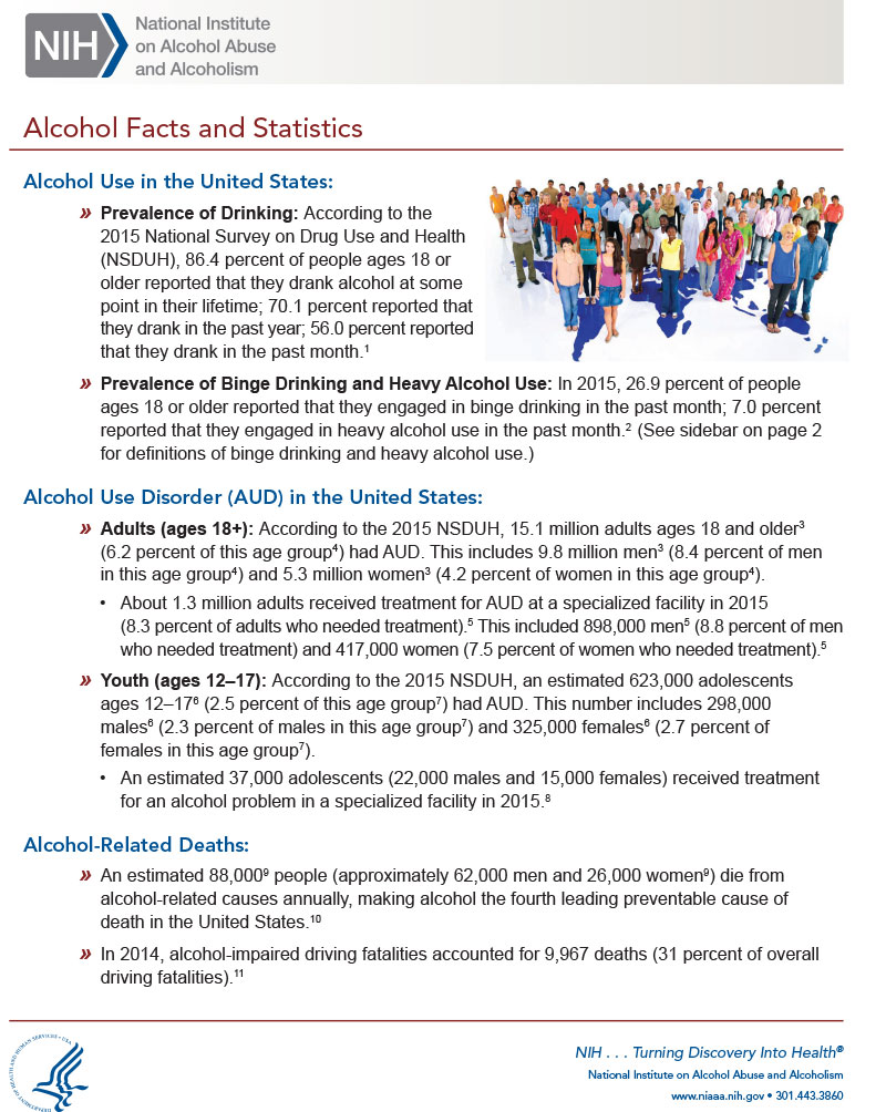 AlcoholFacts&Stats-1.jpg