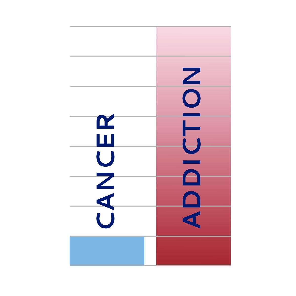 2. cancer-addict chart.jpg