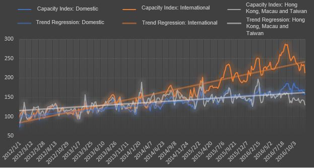 Capacity Index.PNG
