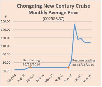 Chongqing New Century.jpg