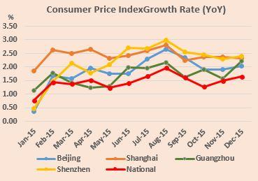 House Consumer Price Index.jpg