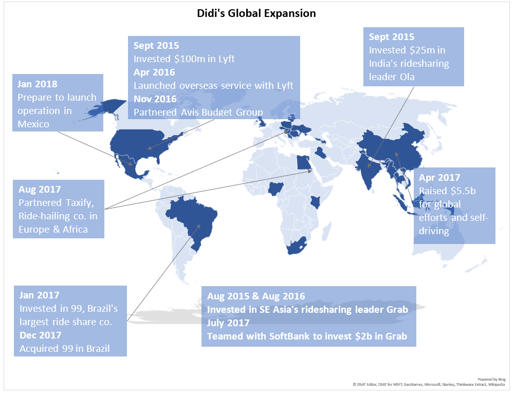 (Source: DataYes   RoboR  Research Platform , Didi Chuxing, Taxify, Grab, DT Caijing)