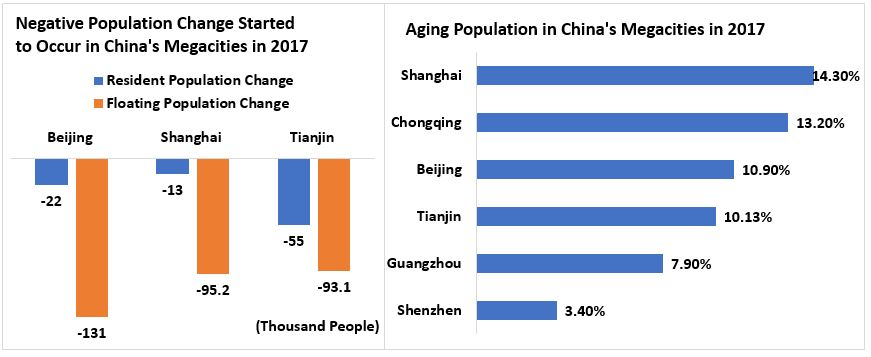 (Source: DataYes   RoboR  Research Platform ,National & Local Bureau of Statistics)