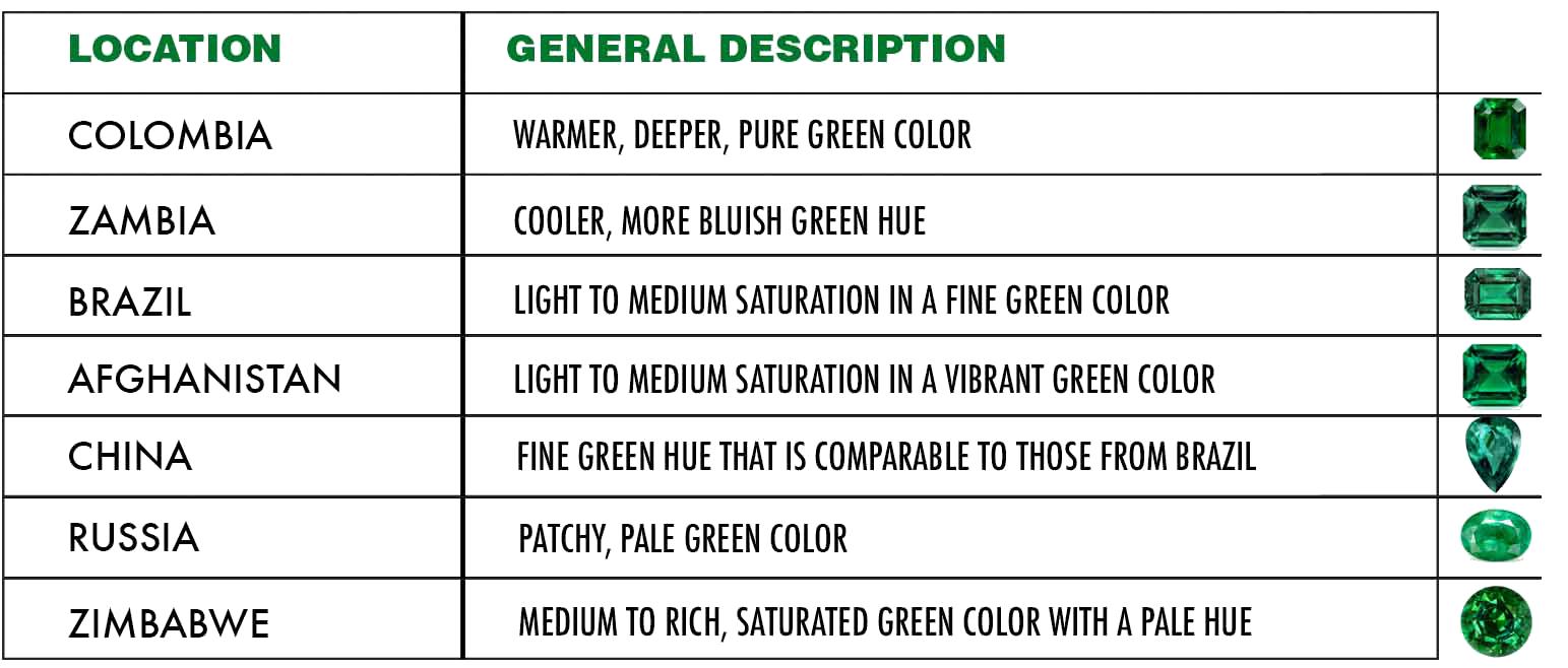 Emerald-Color-Chart.png