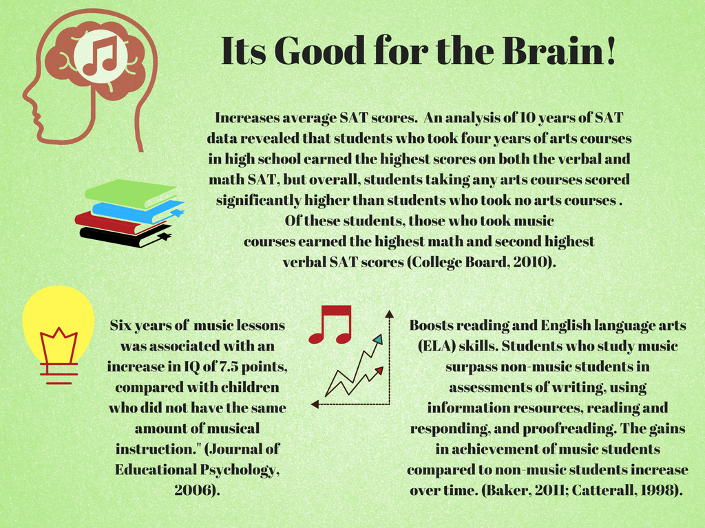 Music Lessons in Redwood City are good for the brain