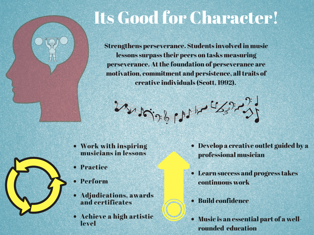 Music is good for character building!