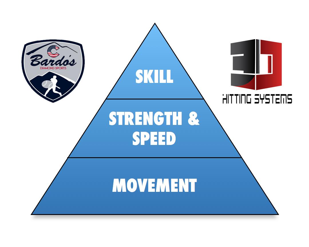 Development Pyramid2.jpg