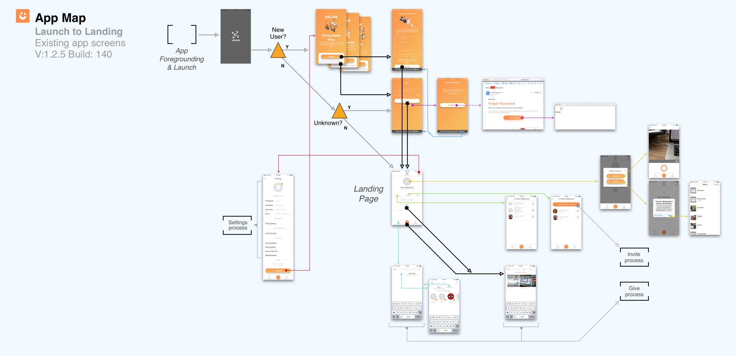 2-App Map.png