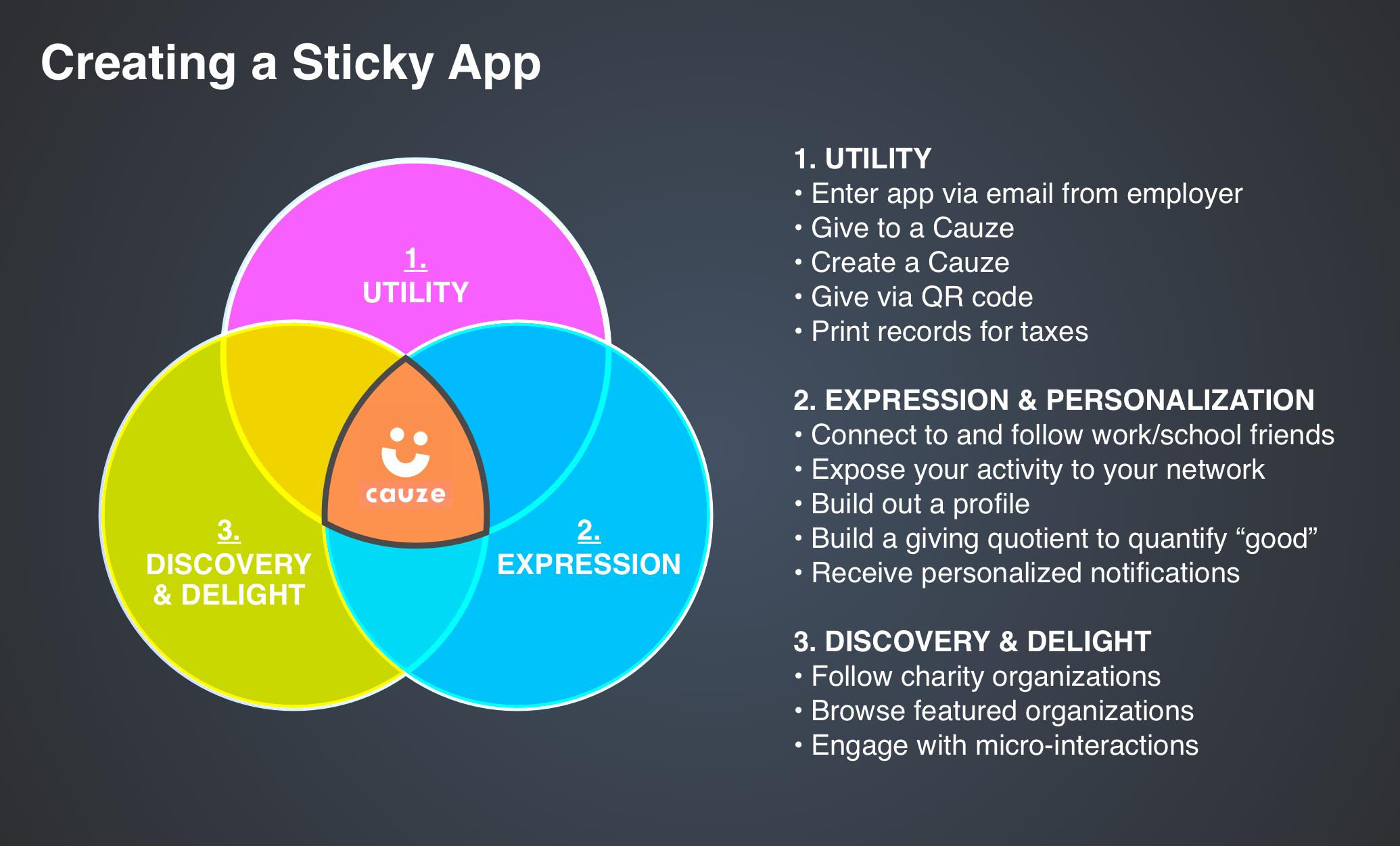 2b-Create-Sticky.png