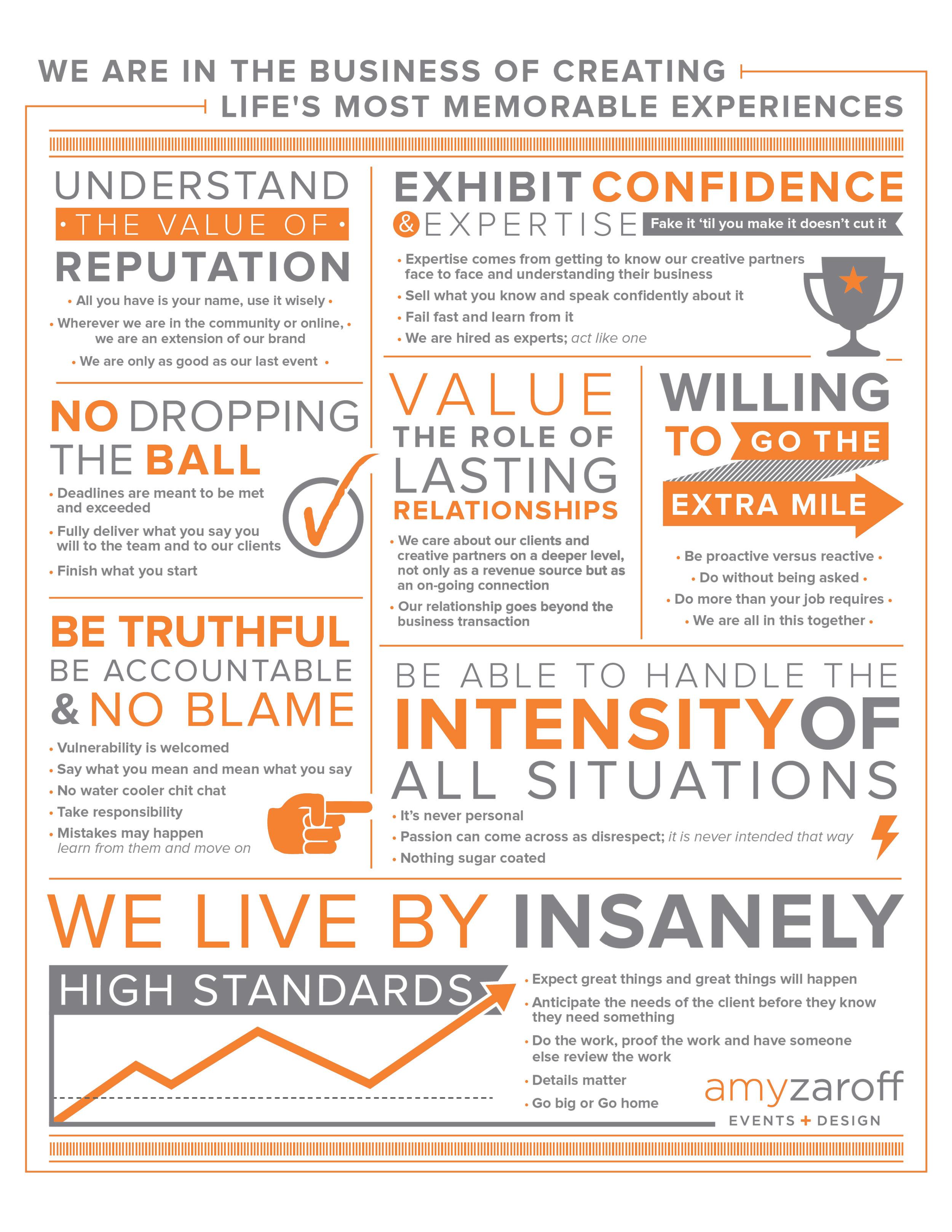 Amy Zaroff - Core Values