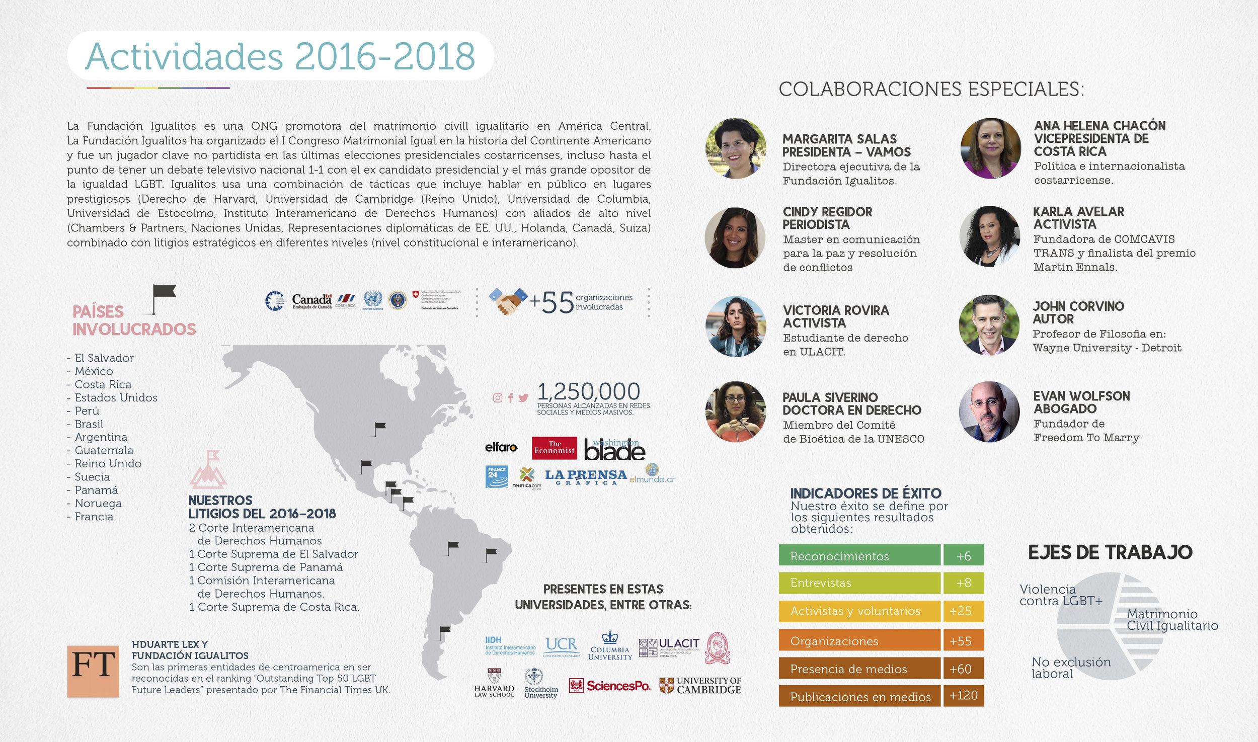 infografia Fundacion igualitos junio 2018