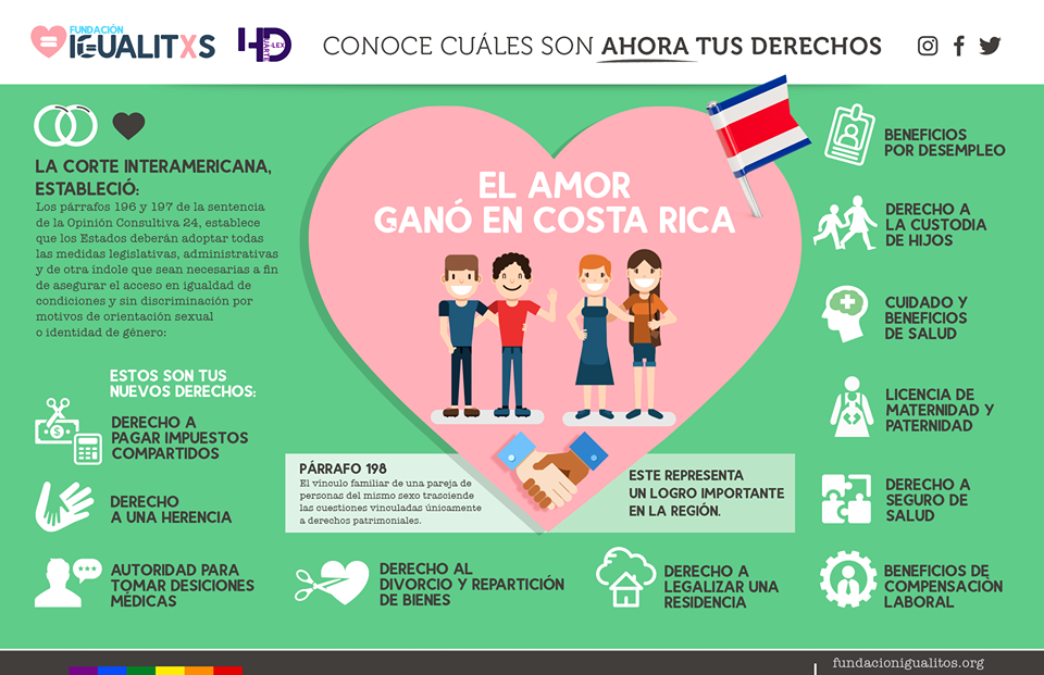 Infografia opinion consultiva 2426239272_584247418596068_2005116758431541757_n.png