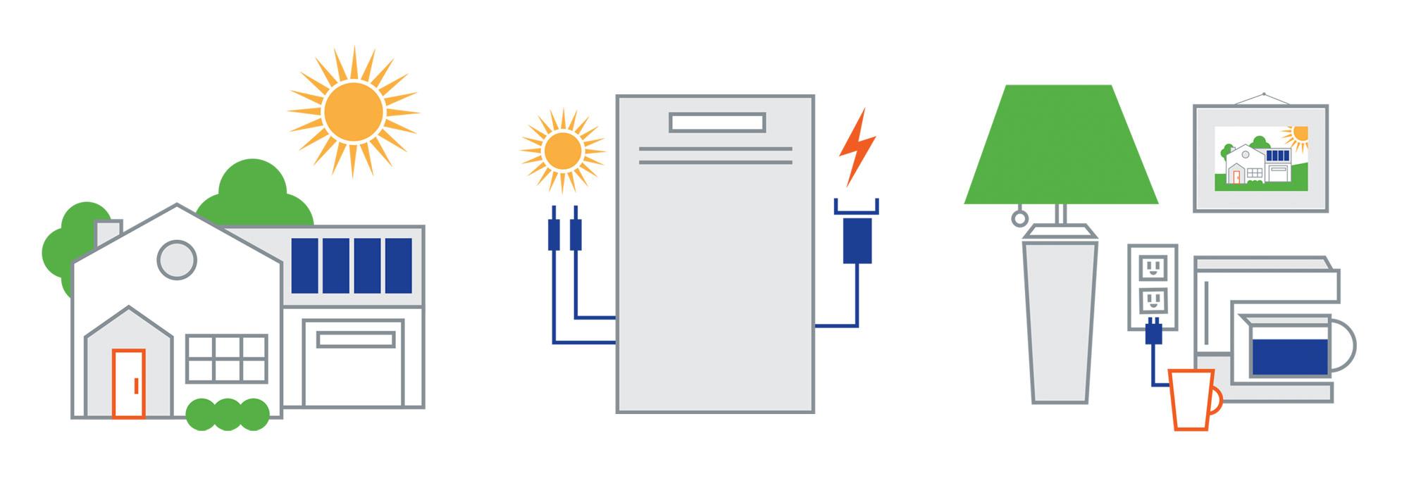 "Illustrations for ""How Solar Works"""