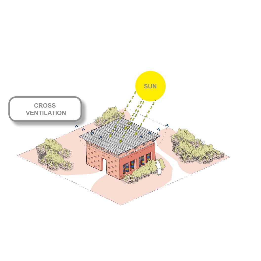 Modular School Formula Ventilation Sketch