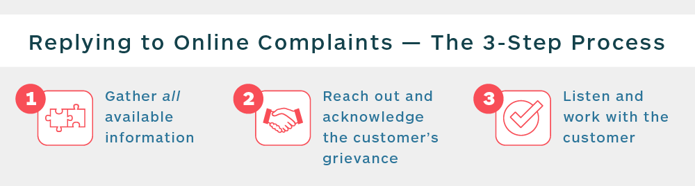 movehq-onlinecomplaints.png