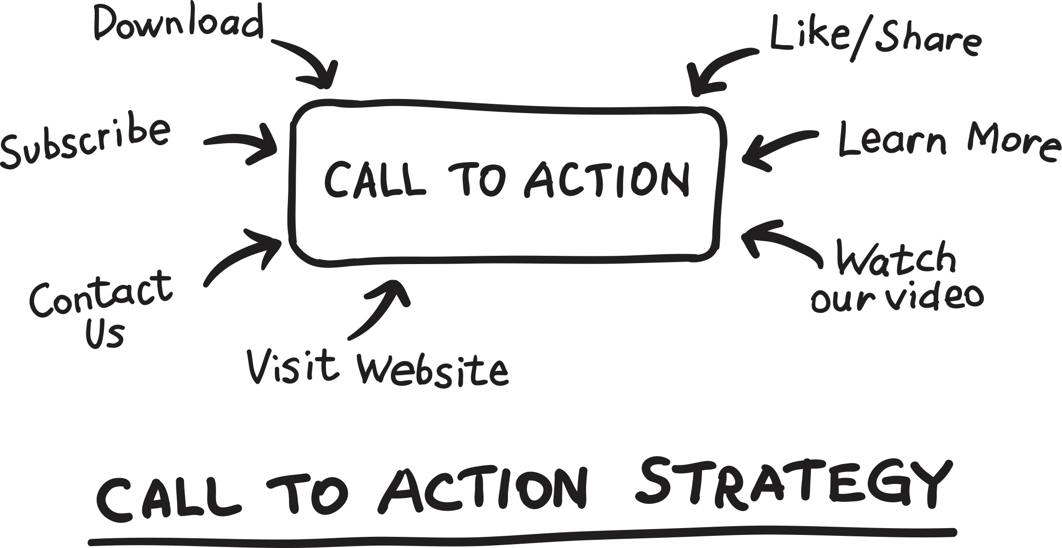 call-to-action-smart-marketing