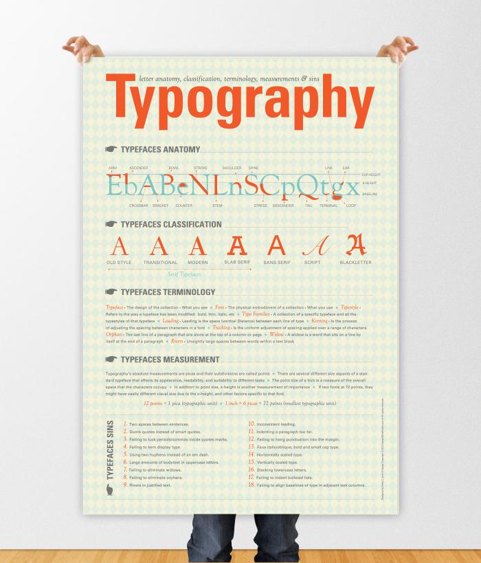 Type Poster.jpg